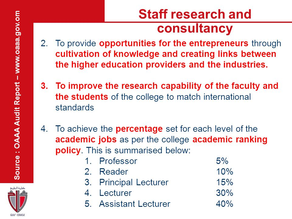 Staff research and consultancy Source : OAAA Audit Report – www.oaaa.gov.om 2.To provide opportunities for the entrepreneurs through cultivation of kn