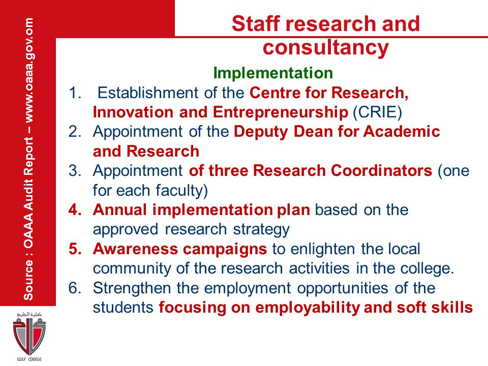 Staff research and consultancy Source : OAAA Audit Report – www.oaaa.gov.om Implementation 1. Establishment of the Centre for Research, Innovation and