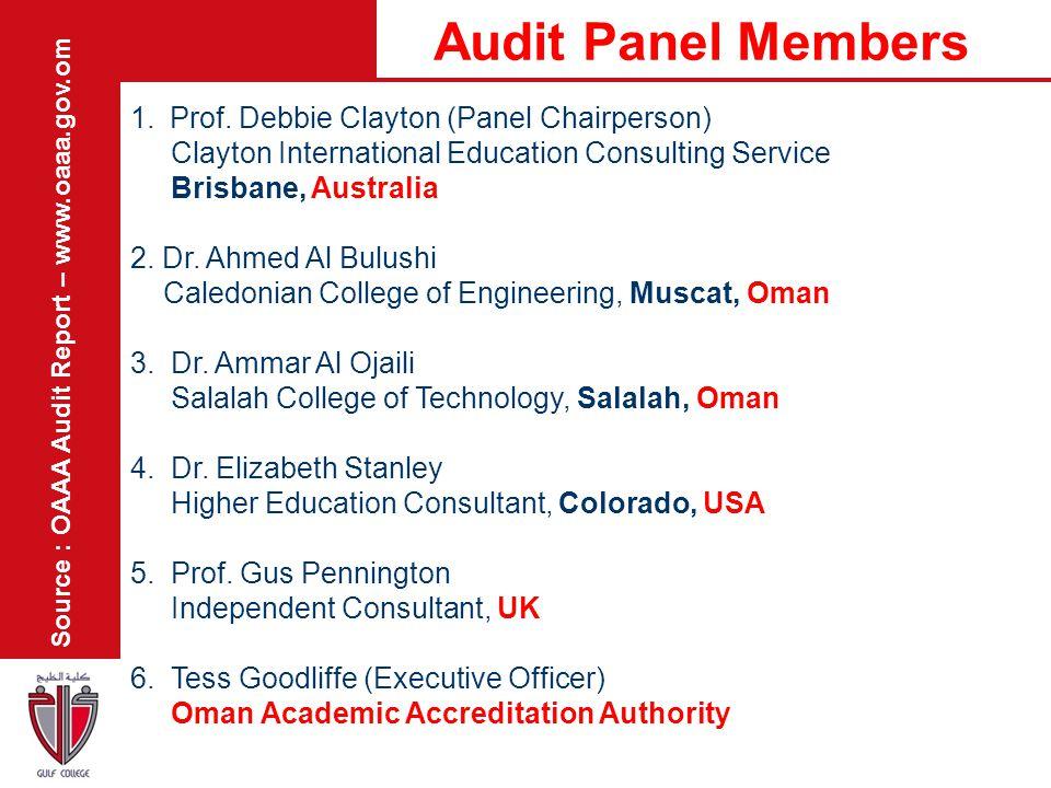 Audit Panel Members 1.Prof. Debbie Clayton (Panel Chairperson) Clayton International Education Consulting Service Brisbane, Australia 2. Dr. Ahmed Al