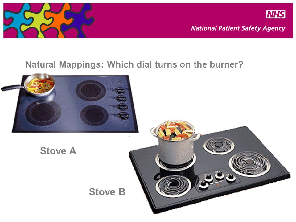 Natural Mappings: Which dial turns on the burner Stove A Stove B