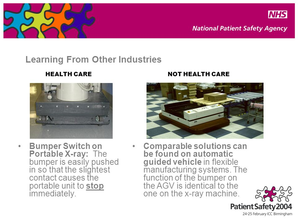 Learning From Other Industries Bumper Switch on Portable X-ray: The bumper is easily pushed in so that the slightest contact causes the portable unit to stop immediately.