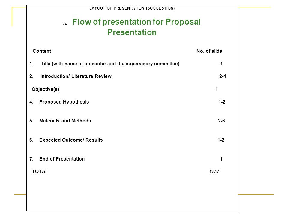 LAYOUT OF PRESENTATION (SUGGESTION) A. Flow of presentation for Proposal Presentation Content No. of slide 1. Title (with name of presenter and the su