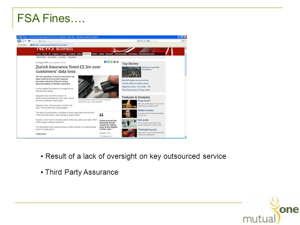 FSA Fines…. Result of a lack of oversight on key outsourced service Third Party Assurance