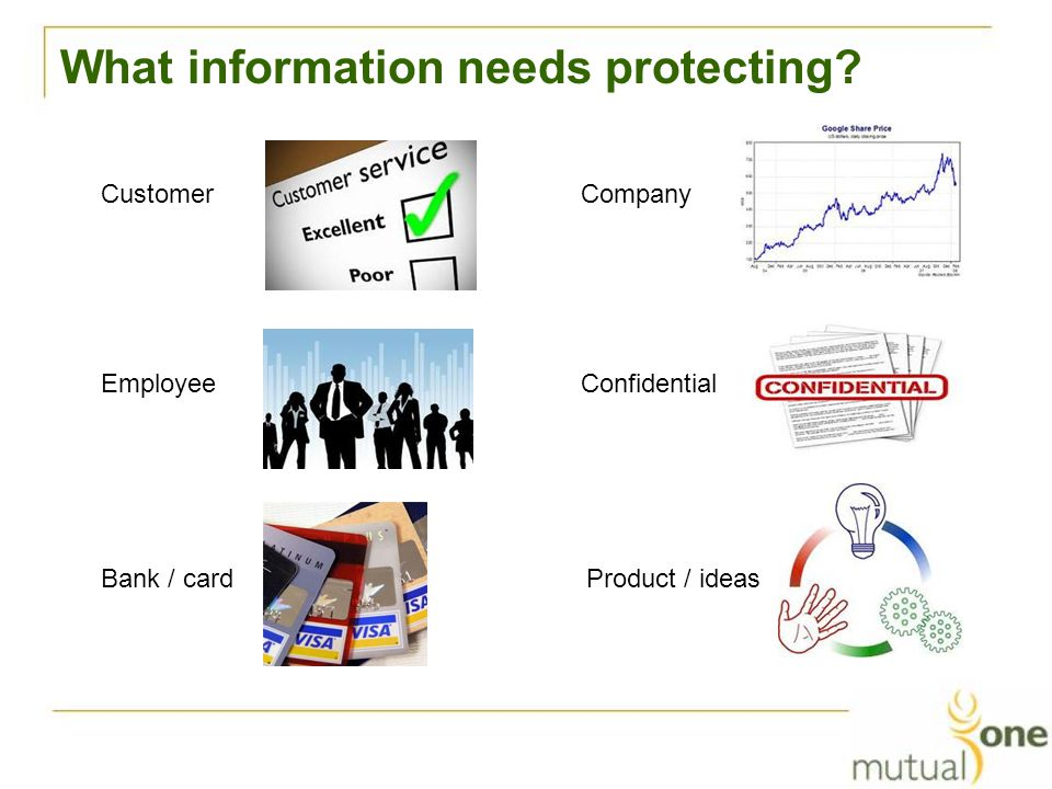 What information needs protecting? Customer EmployeeConfidential Company Bank / cardProduct / ideas