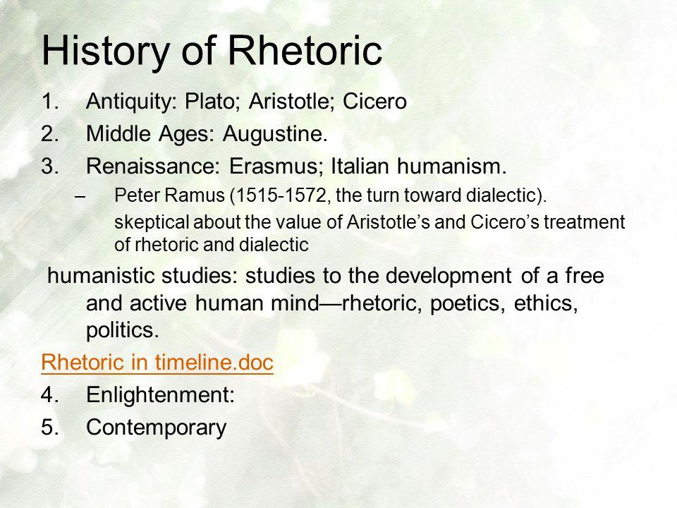History of Rhetoric 1.Antiquity: Plato; Aristotle; Cicero 2.Middle Ages: Augustine.