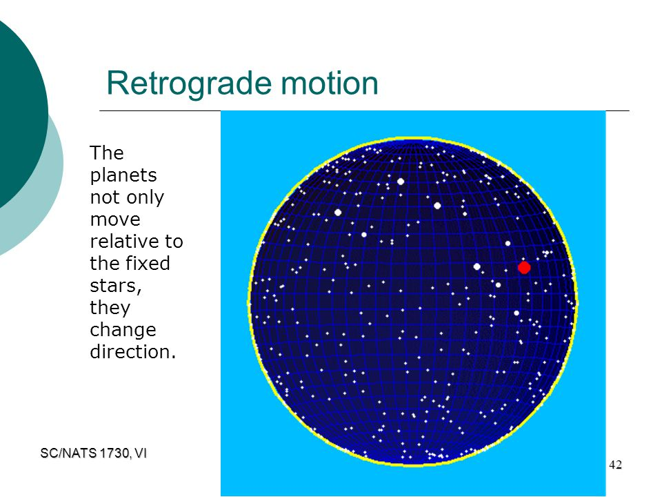 SC/NATS 1730, VI 42 Retrograde motion The planets not only move relative to the fixed stars, they change direction.