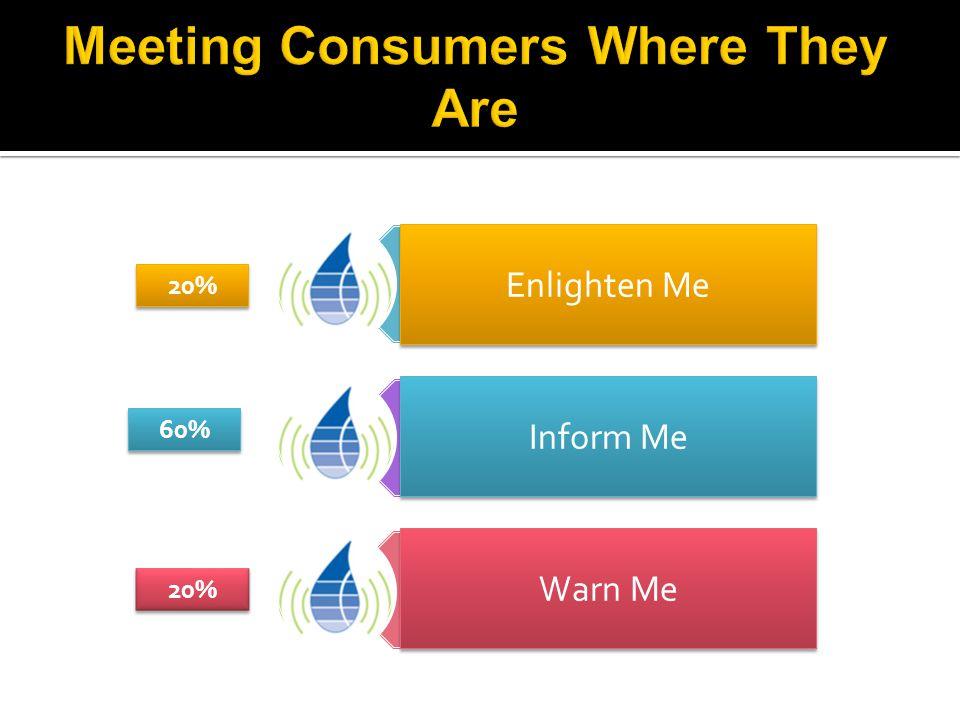 High engagement interest want more data, less direction Medium engagement interest want more direction, less data Low interest want better defaults, b