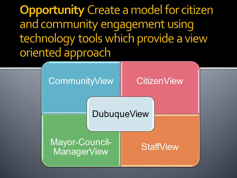 CommunityViewCitizenView Mayor-Council- ManagerView StaffView DubuqueView