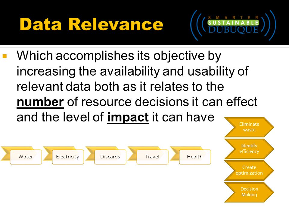  Which accomplishes its objective by increasing the availability and usability of relevant data both as it relates to the number of resource decisions it can effect and the level of impact it can have WaterElectricityDiscardsTravelHealth Eliminate waste Identify efficiency Create optimization Decision Making