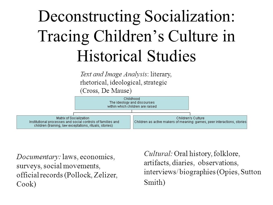 Deconstructing Socialization: Tracing Children's Culture in Historical Studies Text and Image Analysis: literary, rhetorical, ideological, strategic (Cross, De Mause) Cultural: Oral history, folklore, artifacts, diaries, observations, interviews/ biographies (Opies, Sutton Smith) Documentary: laws, economics, surveys, social movements, official records (Pollock, Zelizer, Cook)