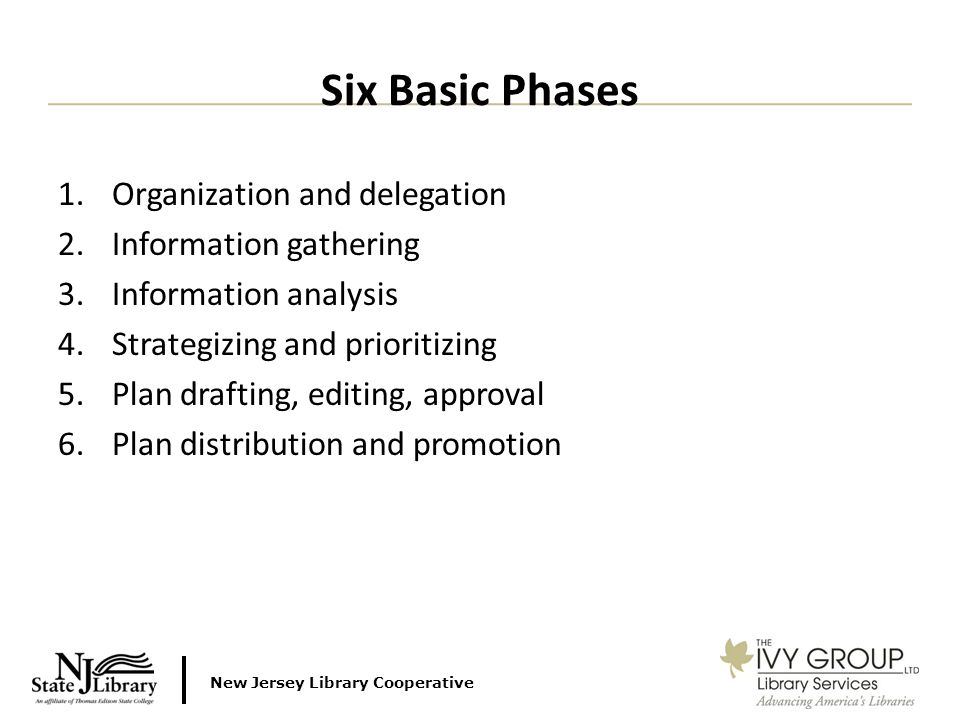 New Jersey Library Cooperative 1.Organization and delegation 2.Information gathering 3.Information analysis 4.Strategizing and prioritizing 5.Plan drafting, editing, approval 6.Plan distribution and promotion Six Basic Phases