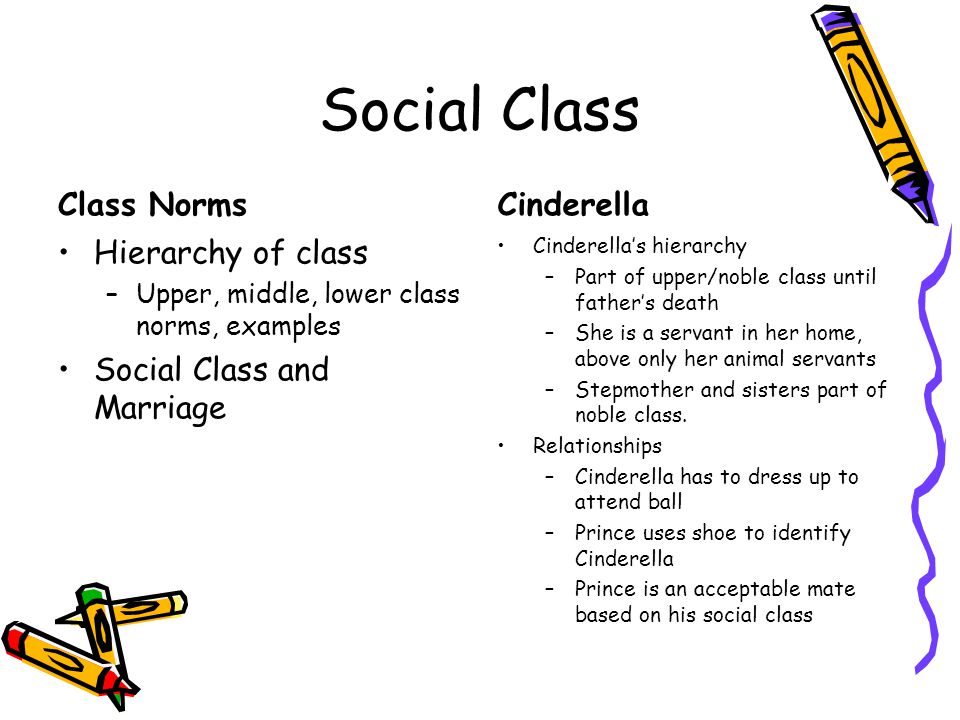 Social Class Class Norms Hierarchy of class –Upper, middle, lower class norms, examples Social Class and Marriage Cinderella Cinderella's hierarchy –P