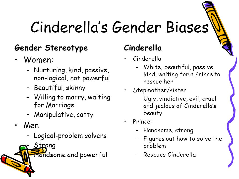Cinderella's Gender Biases Gender Stereotype Women: –Nurturing, kind, passive, non-logical, not powerful –Beautiful, skinny –Willing to marry, waiting
