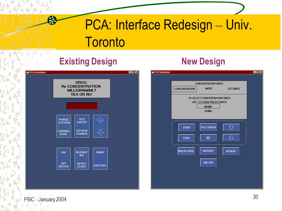 PSIC - January 2004 30 PCA: Interface Redesign – Univ. Toronto Existing DesignNew Design