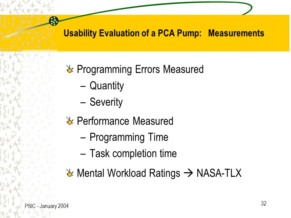 PSIC - January 2004 32 Usability Evaluation of a PCA Pump: Measurements Programming Errors Measured –Quantity –Severity Performance Measured –Programming Time –Task completion time Mental Workload Ratings  NASA-TLX
