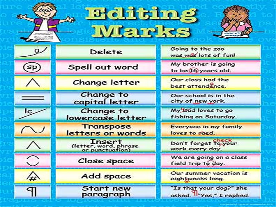 Revise or Edit.Often times it's hard to know, When to revise or edit.