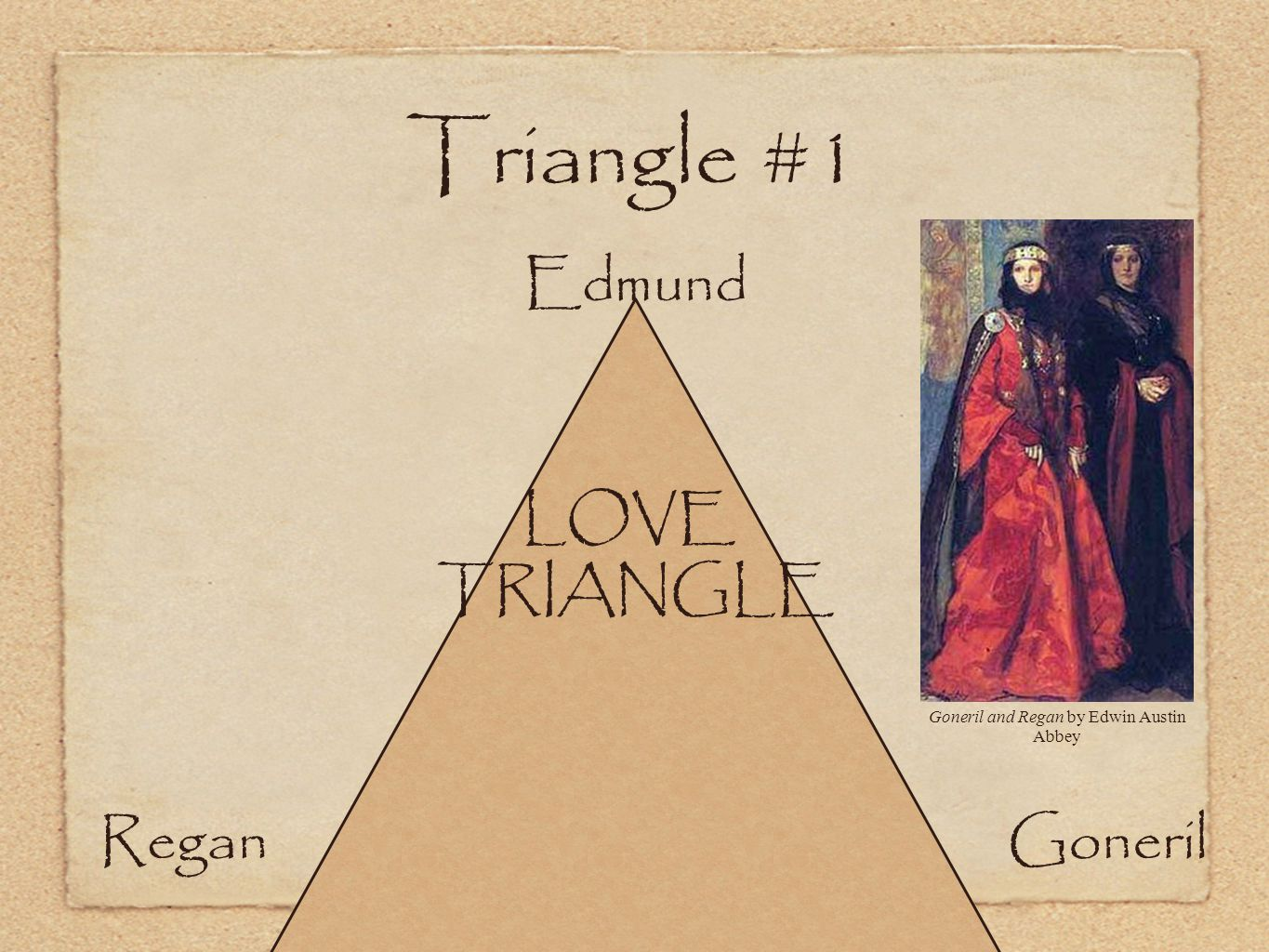 Triangle #1 Edmund ReganGoneril LOVE TRIANGLE Goneril and Regan by Edwin Austin Abbey
