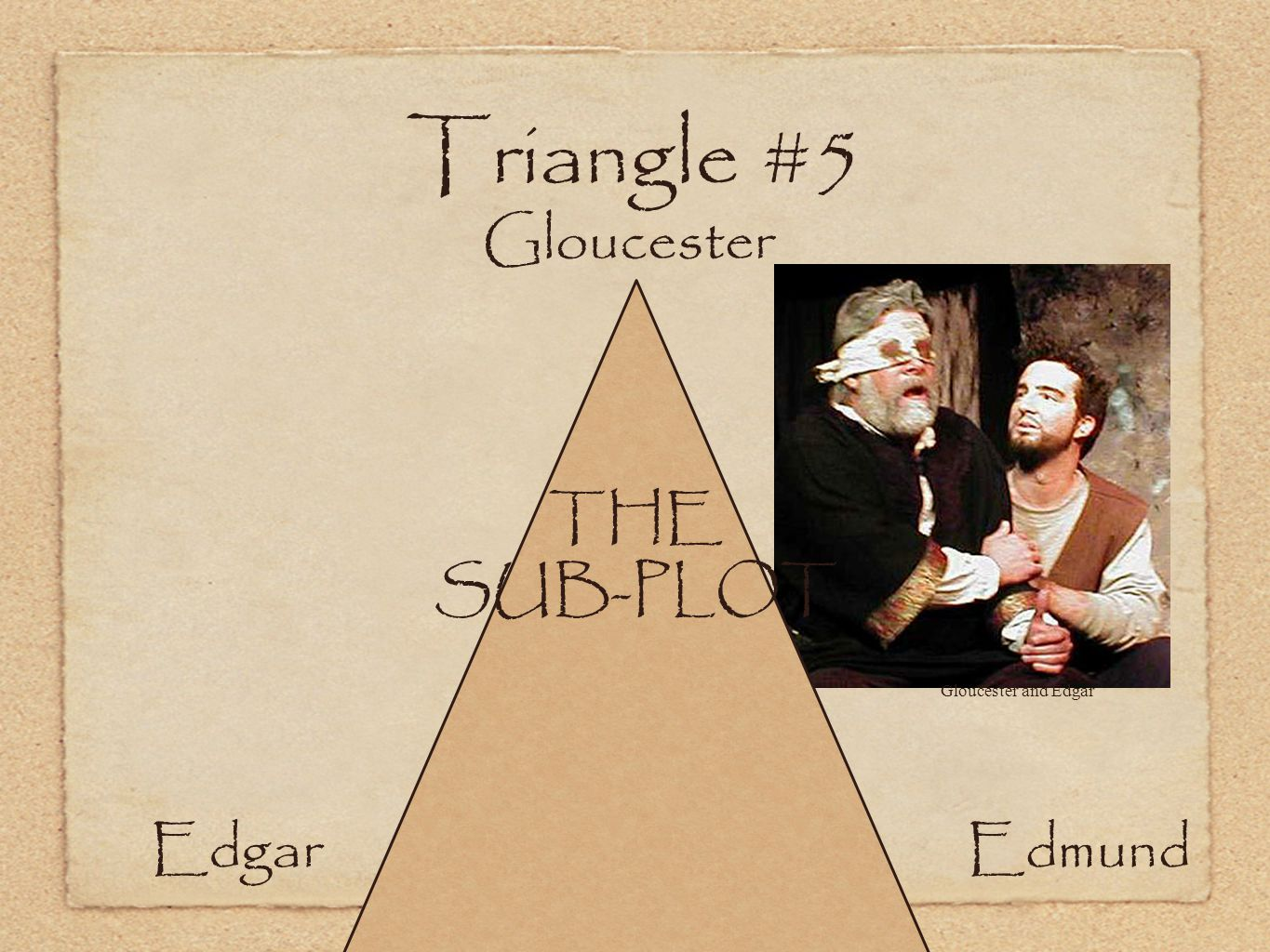 Triangle #5 Gloucester EdgarEdmund THE SUB-PLOT Gloucester and Edgar
