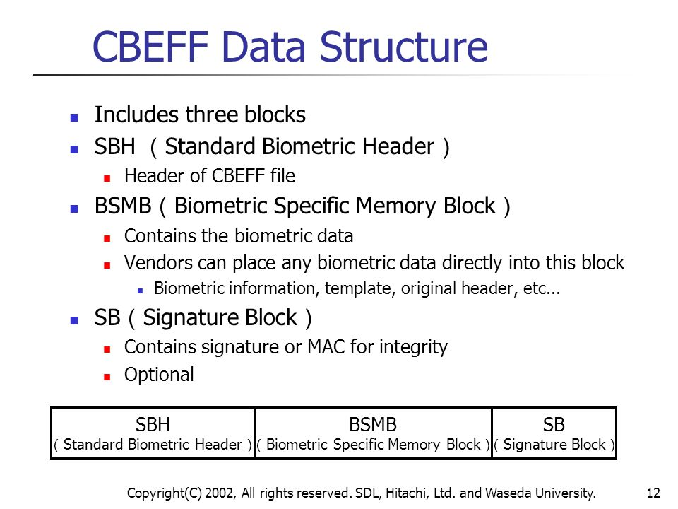 Copyright(C) 2002, All rights reserved. SDL, Hitachi, Ltd. and Waseda University.12 CBEFF Data Structure Includes three blocks SBH ( Standard Biometri
