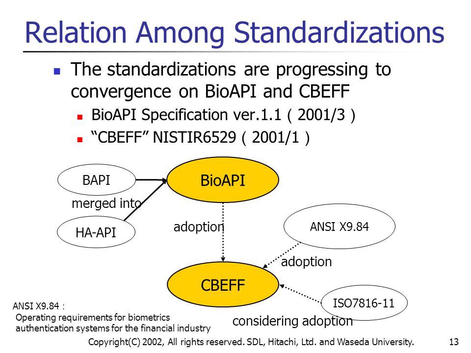 Copyright(C) 2002, All rights reserved. SDL, Hitachi, Ltd. and Waseda University.13 Relation Among Standardizations The standardizations are progressi