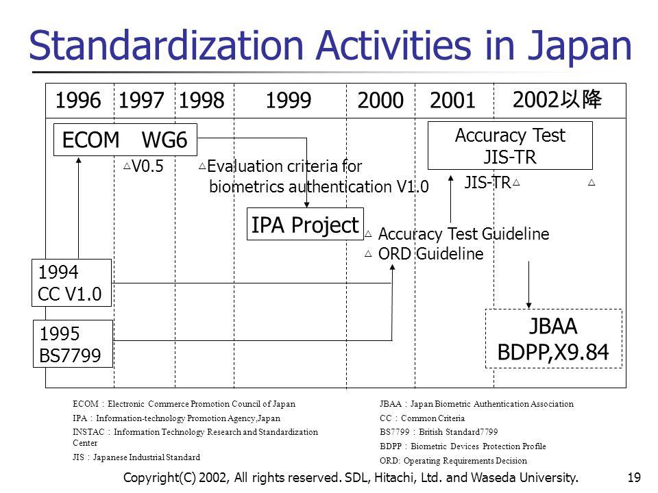 Copyright(C) 2002, All rights reserved. SDL, Hitachi, Ltd. and Waseda University.19 Standardization Activities in Japan ECOM WG6 △ V0.5 △ Evaluation c