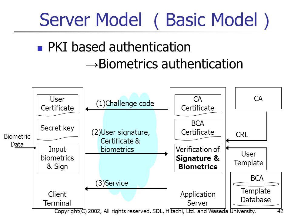 Copyright(C) 2002, All rights reserved. SDL, Hitachi, Ltd. and Waseda University.42 Server Model ( Basic Model ) PKI based authentication → Biometrics