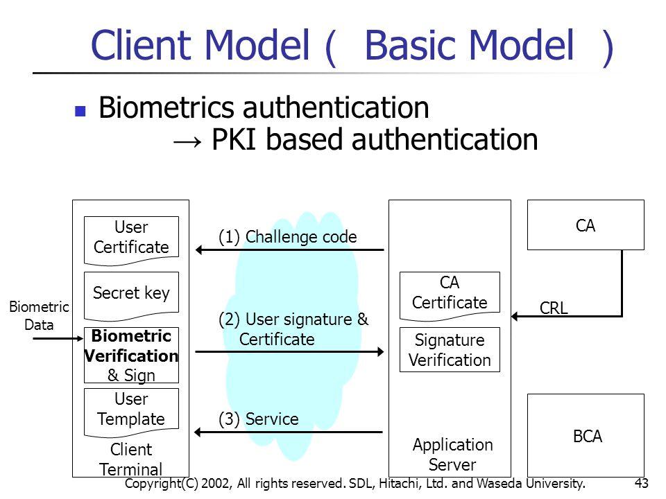 Copyright(C) 2002, All rights reserved. SDL, Hitachi, Ltd. and Waseda University.43 Client Model ( Basic Model ) Biometrics authentication → PKI based