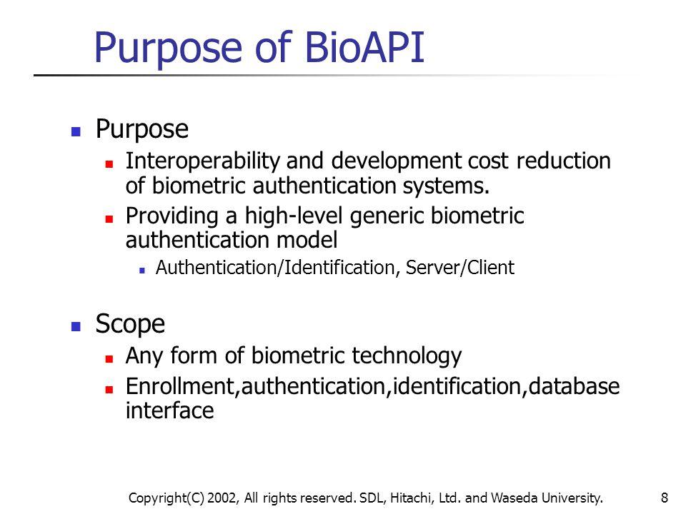Copyright(C) 2002, All rights reserved. SDL, Hitachi, Ltd. and Waseda University.8 Purpose of BioAPI Purpose Interoperability and development cost red