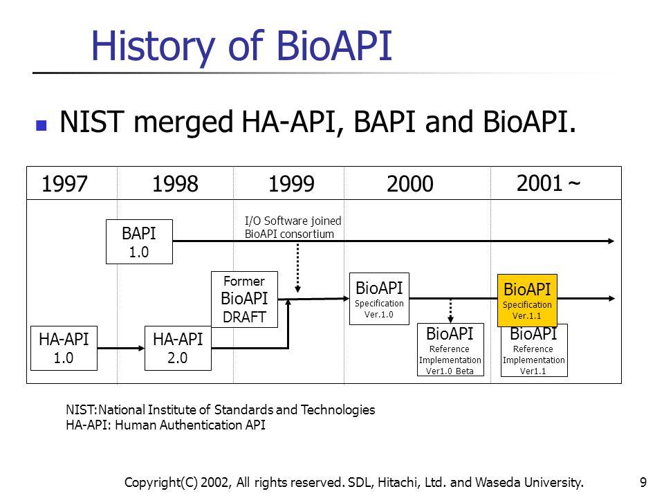 Copyright(C) 2002, All rights reserved. SDL, Hitachi, Ltd. and Waseda University.9 History of BioAPI NIST merged HA-API, BAPI and BioAPI. NIST:Nationa