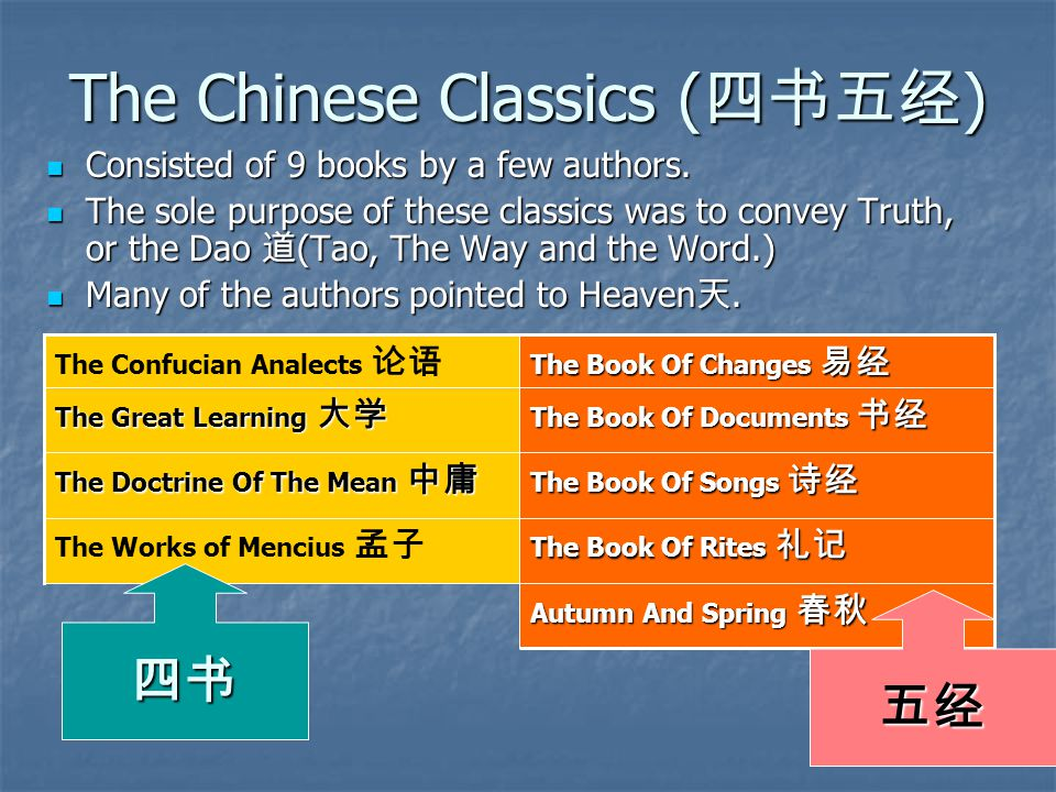 The Chinese Classics ( 四书五经 ) Consisted of 9 books by a few authors.