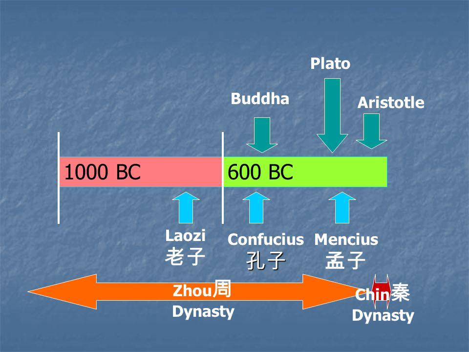 Aristotle Buddha 1000 BC600 BC Plato Laozi 老子 Mencius 孟子 孔子 Confucius 孔子 Zhou 周 Dynasty Chin 秦 Dynasty
