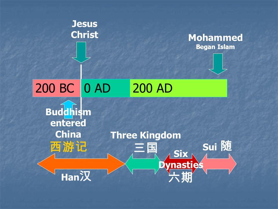 Mohammed Began Islam Jesus Christ Buddhism entered China 西游记 Han 汉 Three Kingdom 三国 200 BC200 AD0 AD Sui 随 Six Dynasties 六期