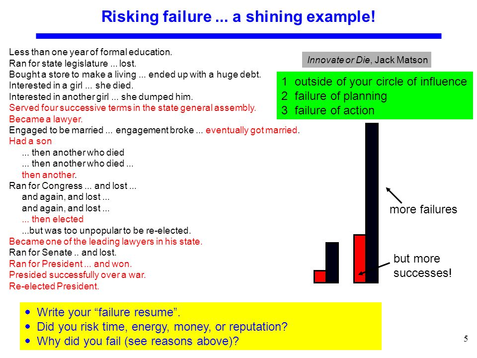 5 Risking failure... a shining example. Less than one year of formal education.