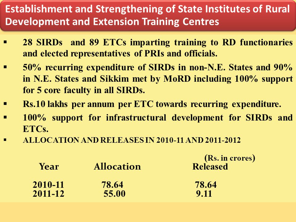 Establishment and Strengthening of State Institutes of Rural Development and Extension Training Centres  28 SIRDs and 89 ETCs imparting training to RD functionaries and elected representatives of PRIs and officials.