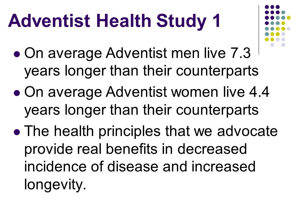Adventist Health Study 1 On average Adventist men live 7.3 years longer than their counterparts On average Adventist women live 4.4 years longer than their counterparts The health principles that we advocate provide real benefits in decreased incidence of disease and increased longevity.