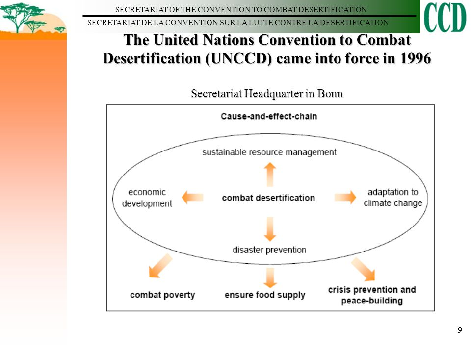 SECRETARIAT OF THE CONVENTION TO COMBAT DESERTIFICATION SECRETARIAT DE LA CONVENTION SUR LA LUTTE CONTRE LA DESERTIFICATION 9 The United Nations Conve