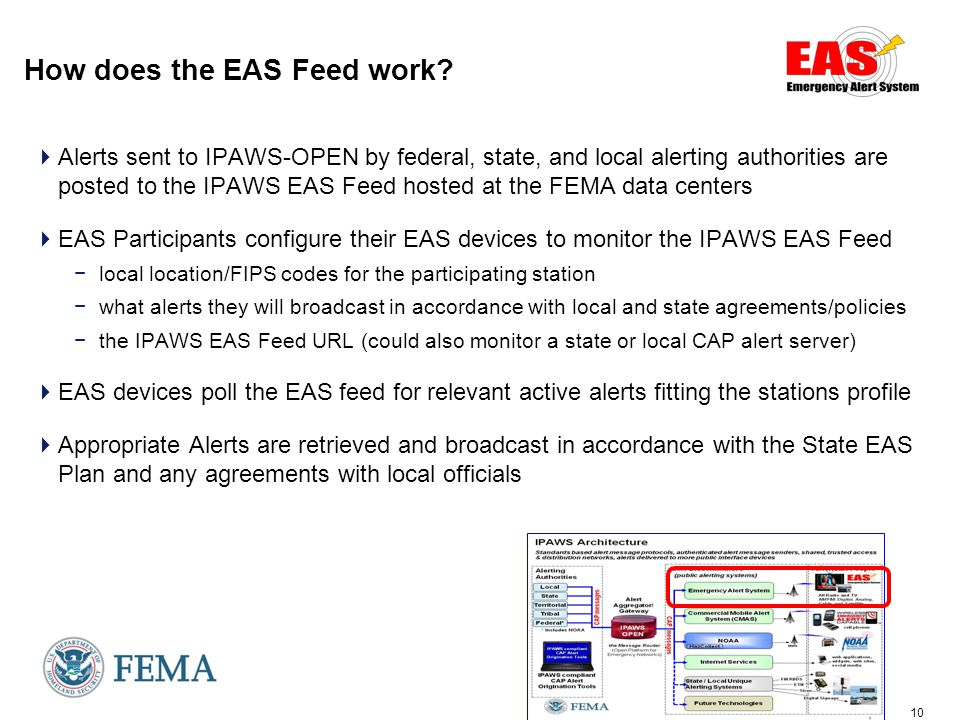 10 How does the EAS Feed work.