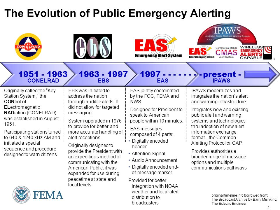 3 IPAWS Vision Integration of public alert communications systems: –One emergency alert message delivered to all available public channels –Easy to use for public safety/alerting authorities Provide Timely Alert And Warning To American People To Preserve Life And Property  Improves and Enhances emergency alerting by increasing: – reliability that affected citizens receive an alert via at least one path – likelihood that citizens react to emergency alerts