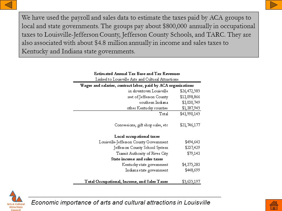 Economic importance of arts and cultural attractions in Louisville We have used the payroll and sales data to estimate the taxes paid by ACA groups to local and state governments.