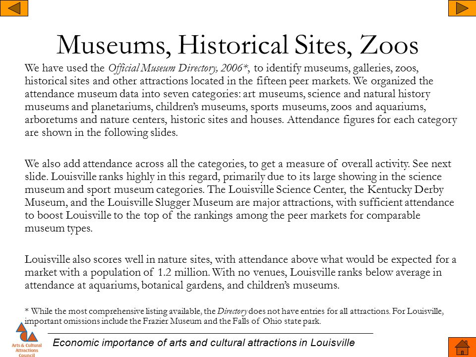 Economic importance of arts and cultural attractions in Louisville We have used the Official Museum Directory, 2006*, to identify museums, galleries, zoos, historical sites and other attractions located in the fifteen peer markets.