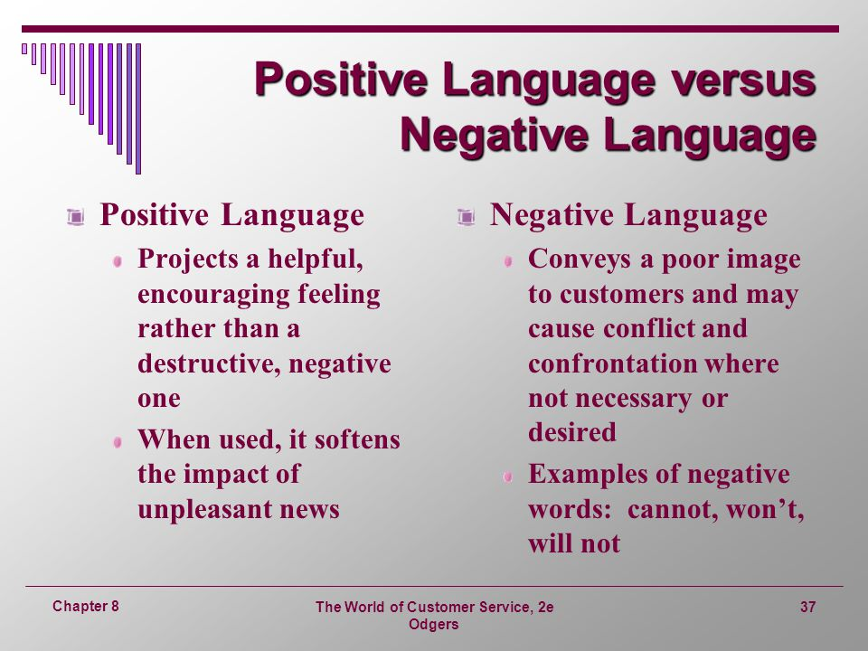 The World of Customer Service, 2e Odgers 37 Chapter 8 Positive Language versus Negative Language Positive Language Projects a helpful, encouraging feeling rather than a destructive, negative one When used, it softens the impact of unpleasant news Negative Language Conveys a poor image to customers and may cause conflict and confrontation where not necessary or desired Examples of negative words: cannot, won't, will not