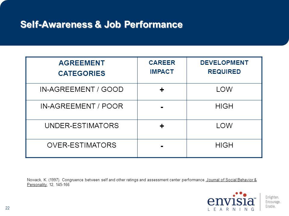 22 AGREEMENT CATEGORIES CAREER IMPACT DEVELOPMENT REQUIRED IN-AGREEMENT / GOOD + LOW IN-AGREEMENT / POOR - HIGH UNDER-ESTIMATORS + LOW OVER-ESTIMATORS - HIGH Nowack, K.