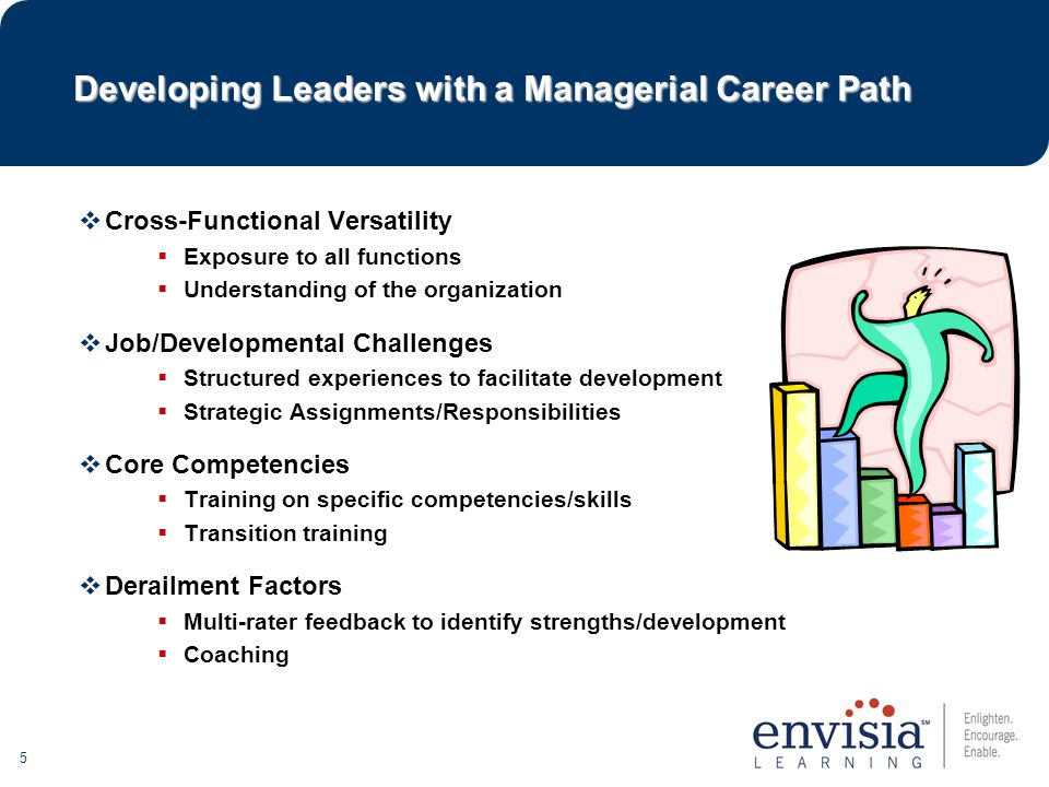 26 IQ EI CAREER ADVANCEMENT LOW EI CAREER DERAILMENT Research on the Effects of Intelligence (EI) on Career Success