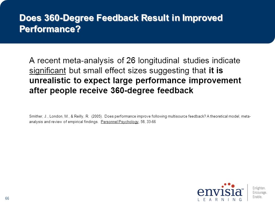 66 A recent meta-analysis of 26 longitudinal studies indicate significant but small effect sizes suggesting that it is unrealistic to expect large performance improvement after people receive 360-degree feedback Smither, J., London, M., & Reilly, R.