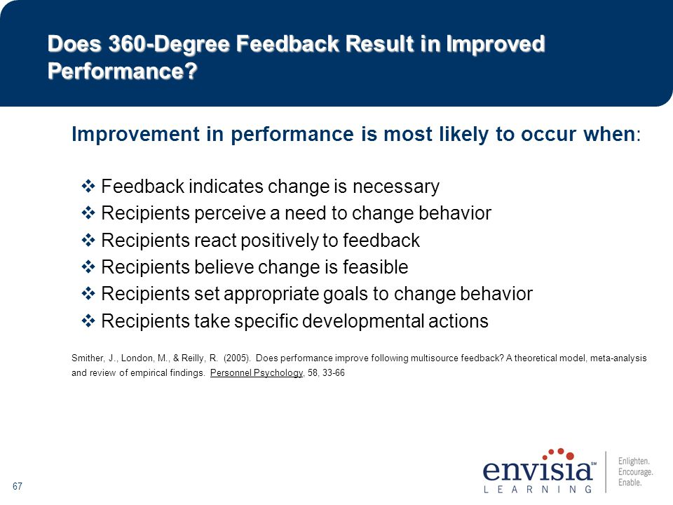 67 Improvement in performance is most likely to occur when:  Feedback indicates change is necessary  Recipients perceive a need to change behavior  Recipients react positively to feedback  Recipients believe change is feasible  Recipients set appropriate goals to change behavior  Recipients take specific developmental actions Smither, J., London, M., & Reilly, R.