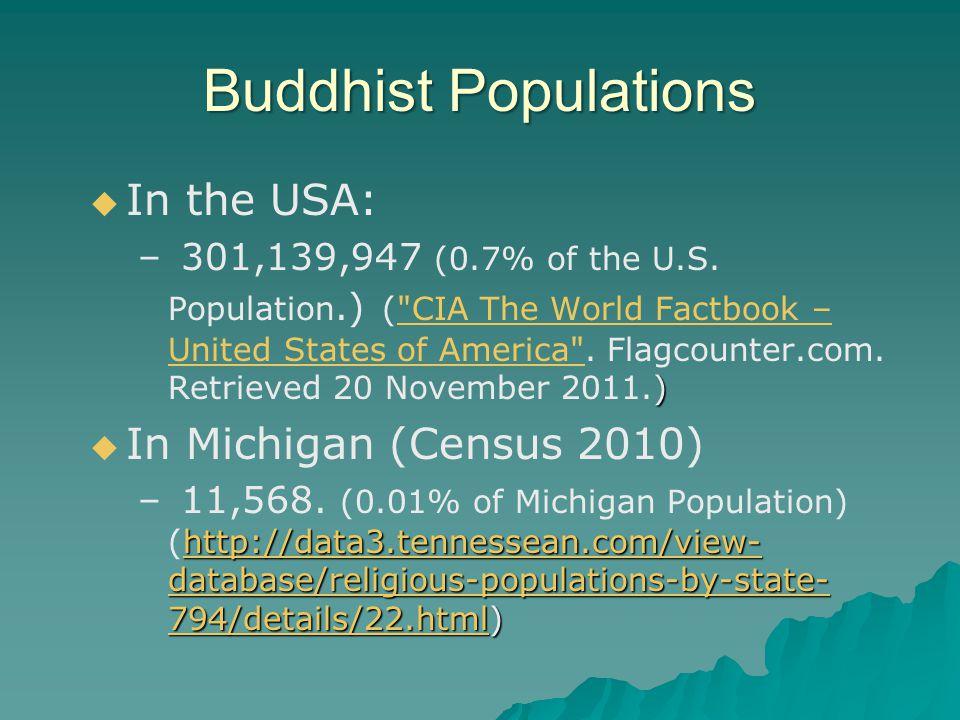 Buddhist Principles of Counseling based on Samsara (4) 16.