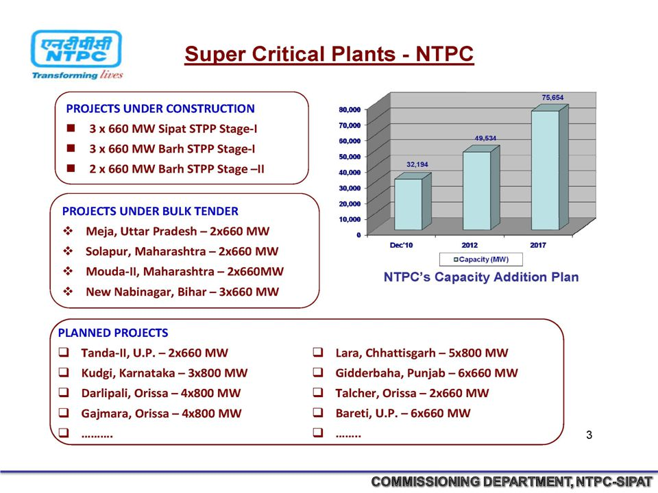 Structural Comparison Slno660 MW500 MWRemarks 1STRUCTURALS a Entire structural is bolting type- entire structure is bolted.