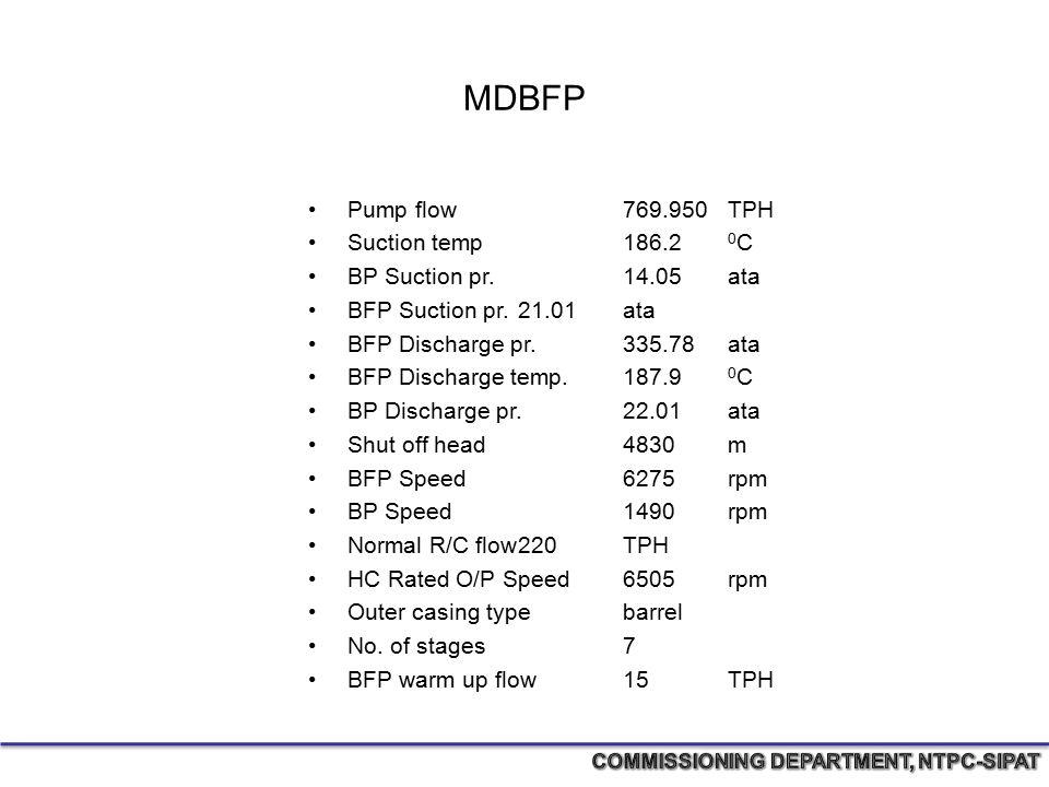 MDBFP Pump flow769.950TPH Suction temp186.2 0 C BP Suction pr.14.05ata BFP Suction pr.21.01ata BFP Discharge pr.335.78ata BFP Discharge temp.187.9 0 C