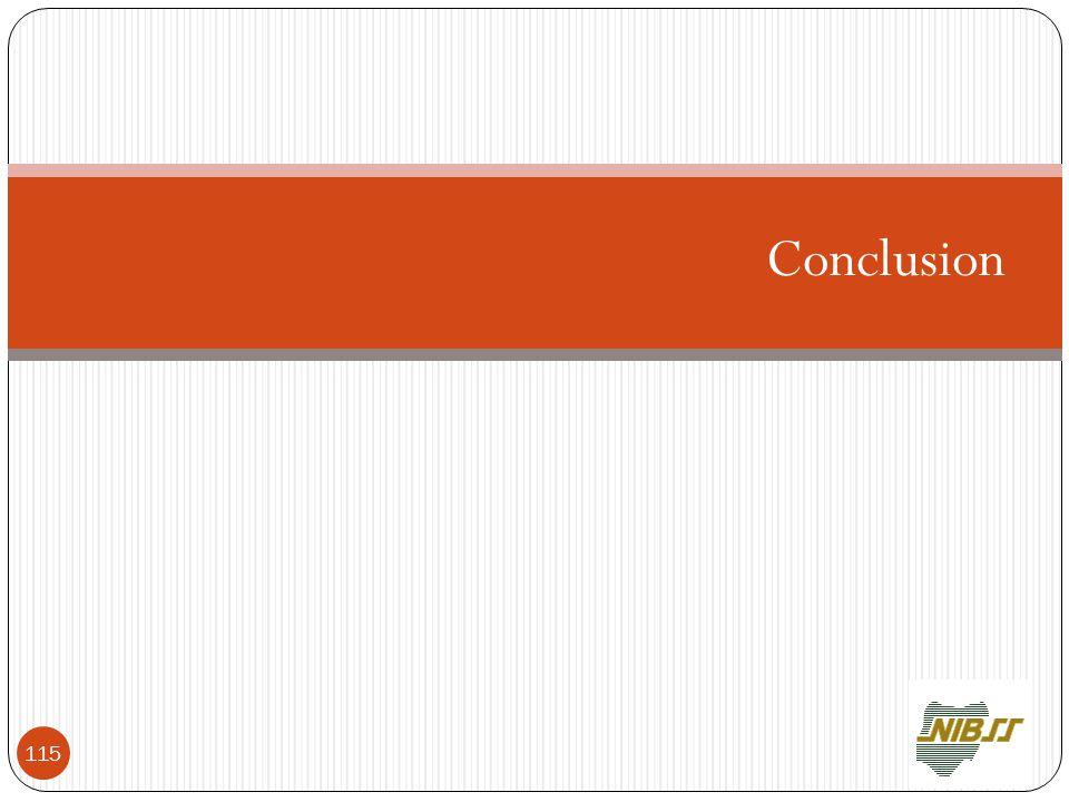 Conclusion 115