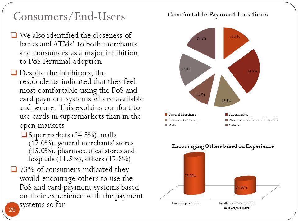 Consumers/End-Users  We also identified the closeness of banks and ATMs' to both merchants and consumers as a major inhibition to PoS Terminal adoption  Despite the inhibitors, the respondents indicated that they feel most comfortable using the PoS and card payment systems where available and secure.